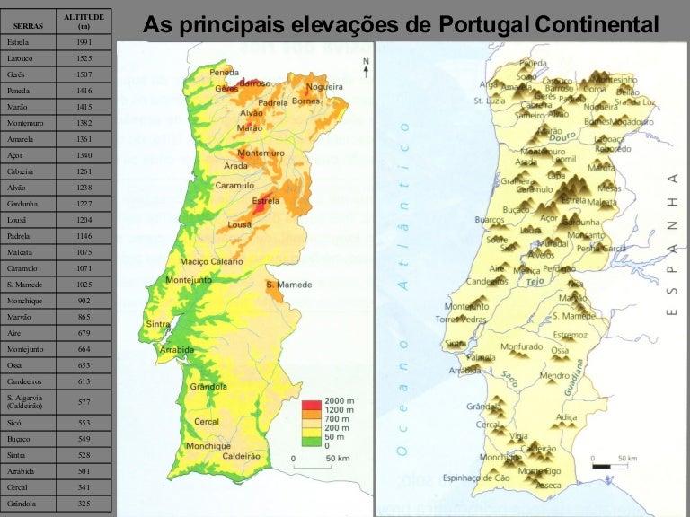 mapa de portugal relevo O Relevo   As Principais Elevações de Portugal mapa de portugal relevo