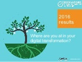 Intranet & Digital strategy survey -  Synthesis 2016