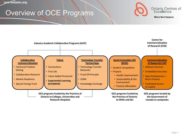 Presentation Craig Laudrum, OCE  - ONEIA EBOB January 26, 2012