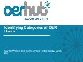 Identifying categories of OER users