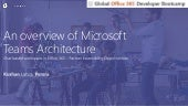 An Overview of Microsoft Teams Architecture | Kushan Lahiru Perera
