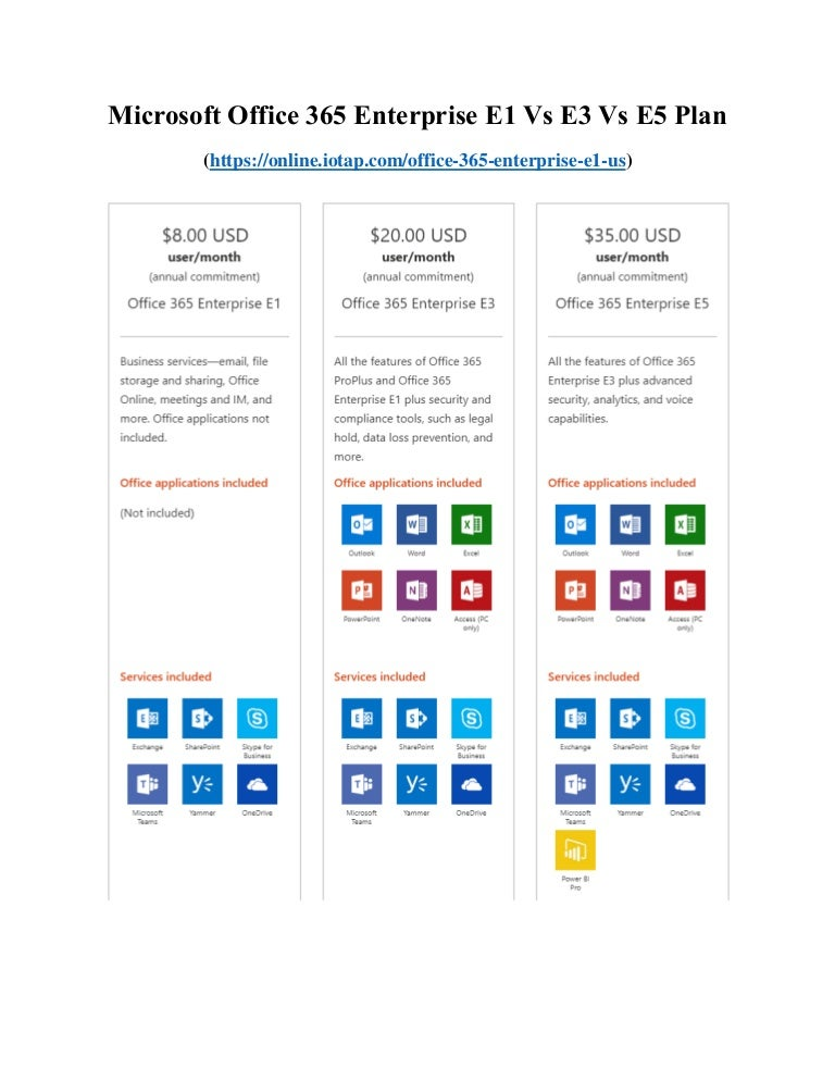 Office 365 Business Premium Vs E3 Vs E5 Business vs E3 vs E5