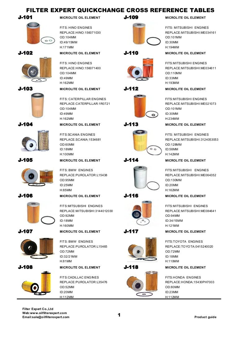 Oil filter catalog from filter expertchina filter manufacture and su nvjuhfo Images