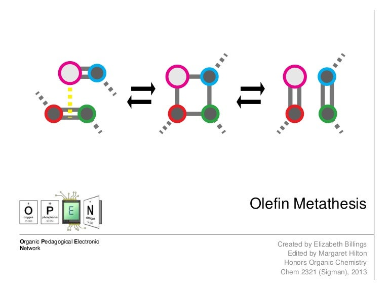 mechanism of olefin metathesis Mechanism of olefin metathesis is related to pericyclic reactions like diels alder and [2+2] reactions in other words, it occurs through the concerted interaction.