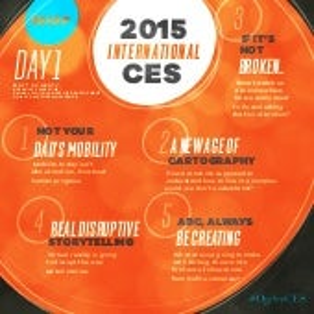 2015 International CES Day 1 Recap #OgilvyCES