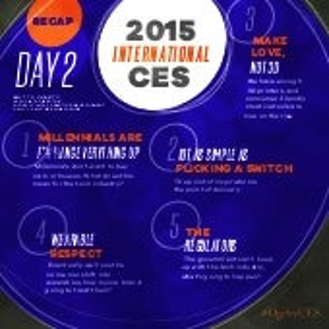2015 International CES Day 2 Recap #OgilvyCES