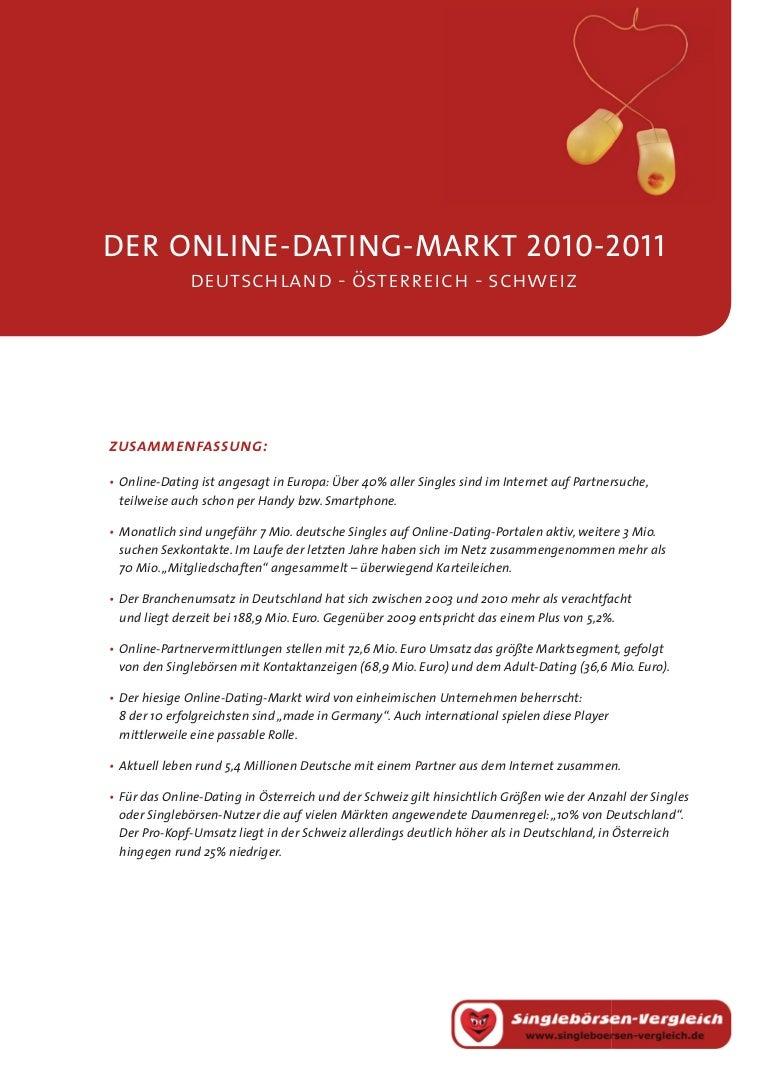 Wird auf dating seiten malware verwendet
