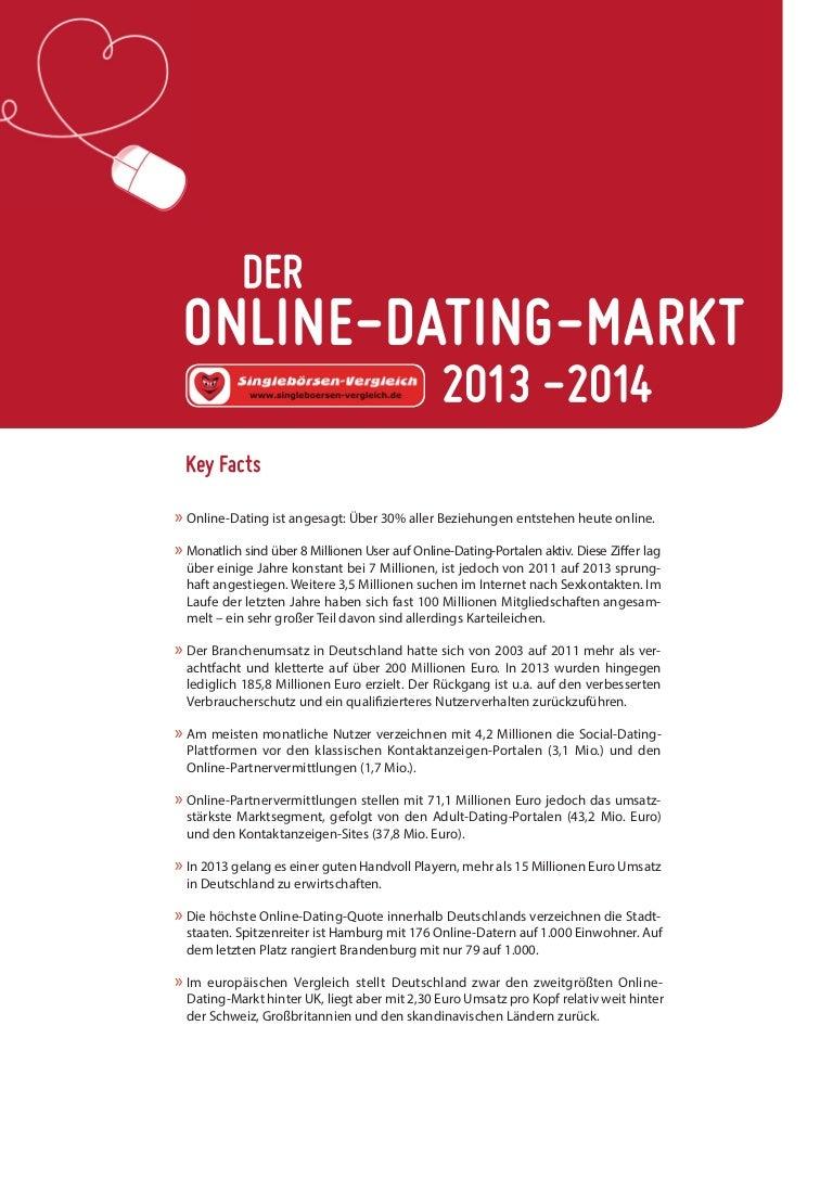 Beste uk-Dating-Website 2013