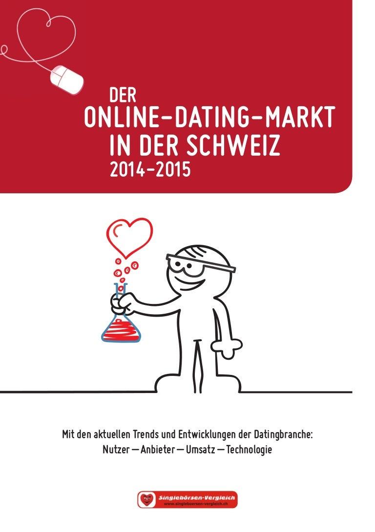 Beste Online-Dating-Apps 2015