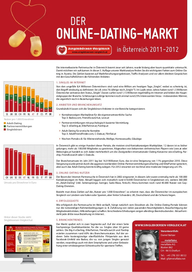Singlebörse für alleinerziehende österreich [PUNIQRANDLINE-(au-dating-names.txt) 61