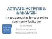 Online Community Practices