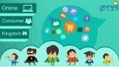 Online Consumer Kingdom