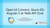 Open id connect, azure ad, angular 5, web api core