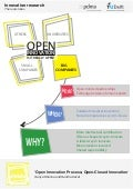 Open Innovation Process and Open Closed Innovation