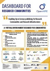 OpenAIRE Dashboard for Research Communities - Poster at Open Science Conference 2019