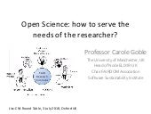 Open Science: how to serve the needs of the researcher?