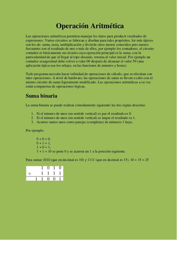 Matematicas en opciones binarias