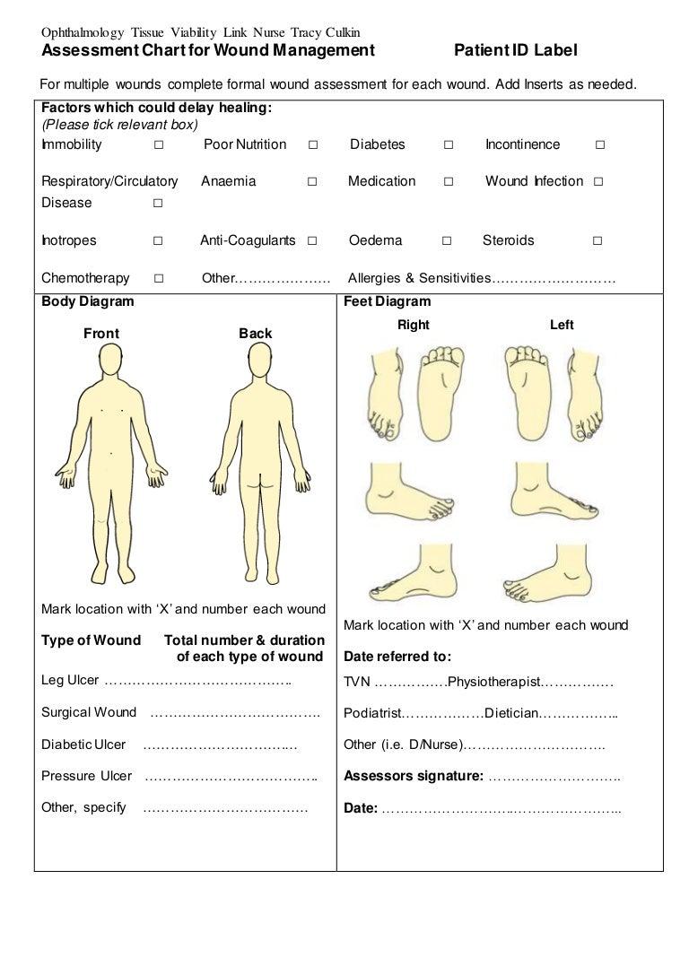 wound care charting template - HanadaHanada
