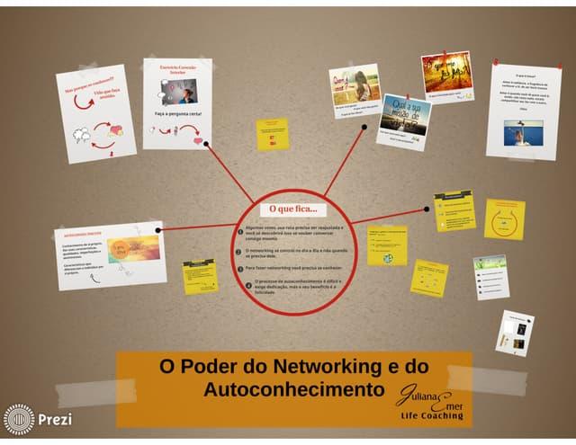 O poder do networking e do autoconhecimento