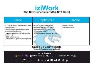 iziWork: CMS (.NET Core) + optimizer based on compiler techniques.