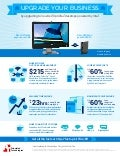 Upgrading to new Dell OptiPlex desktops - Infographic