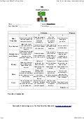 Public speaking & presentations (advanced) midterm grading
