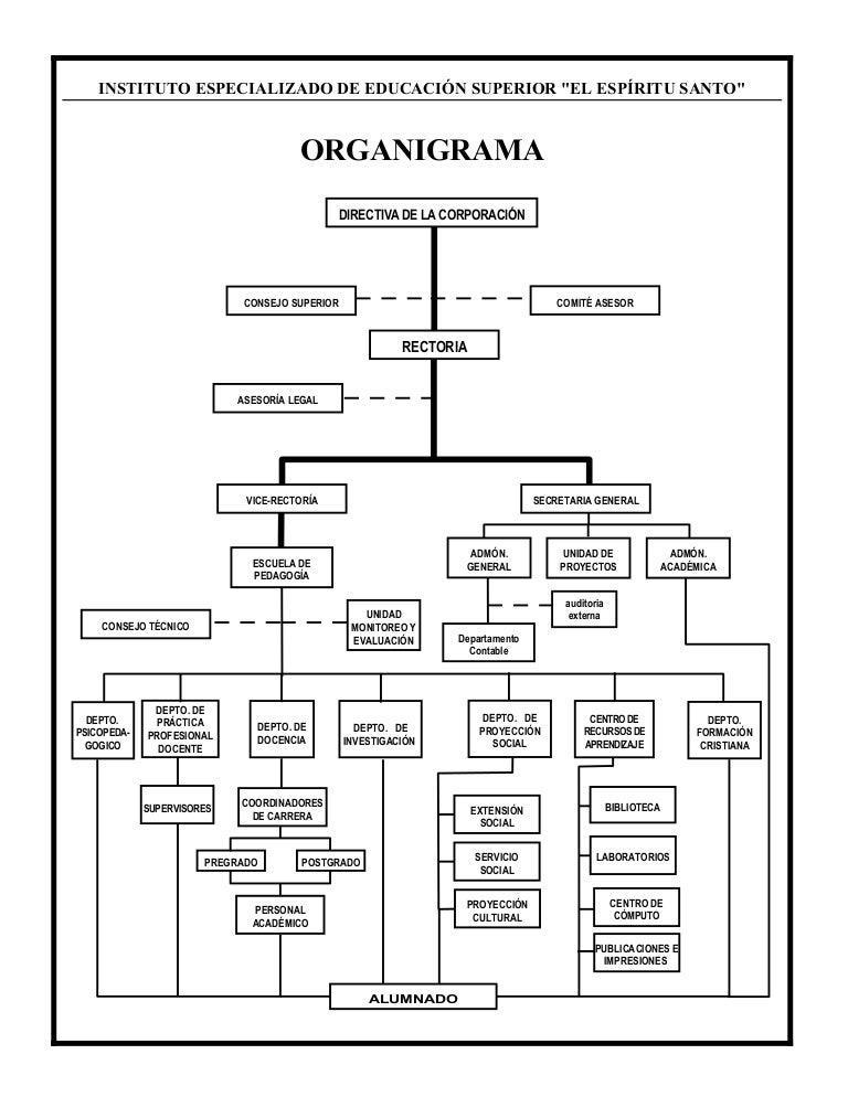 manual sistema