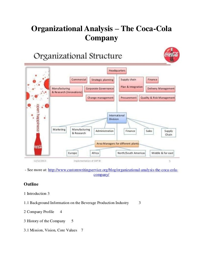 internal and external environment of coca cola company
