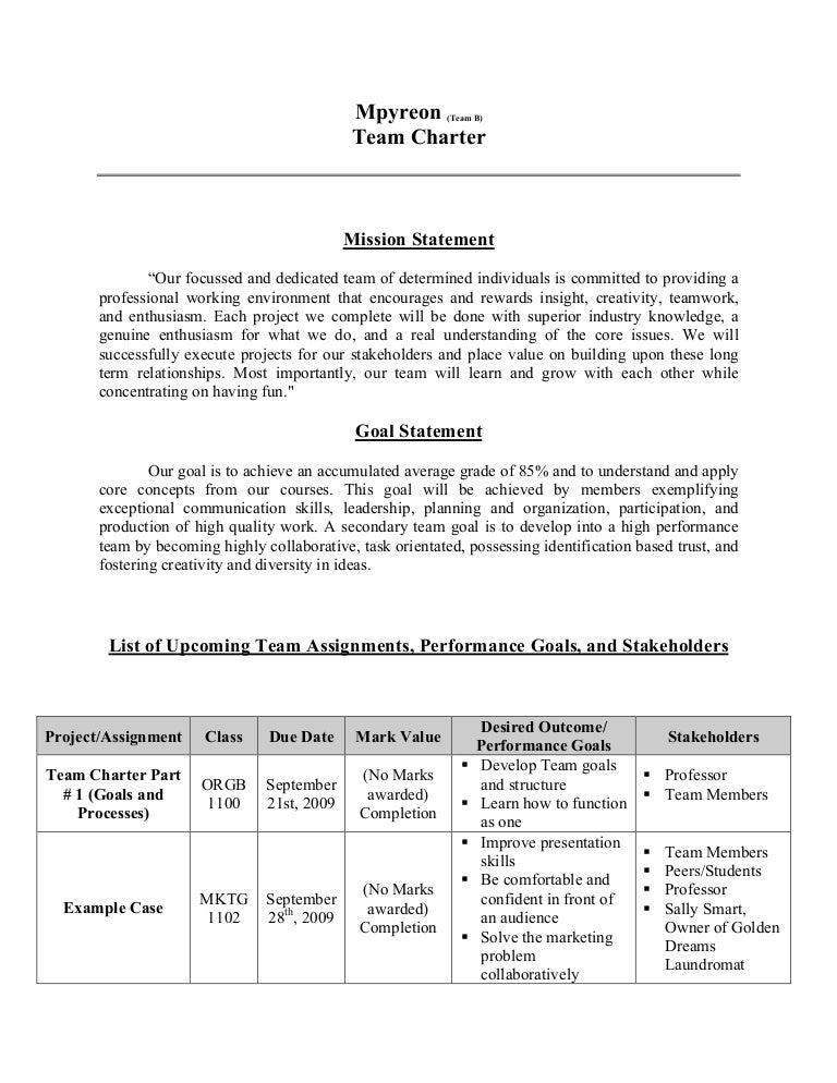Orgb Team Charter1