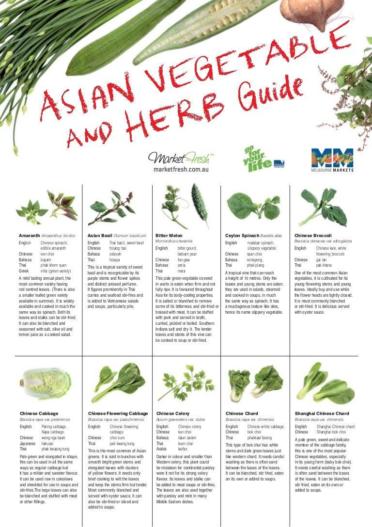 Asian plants names