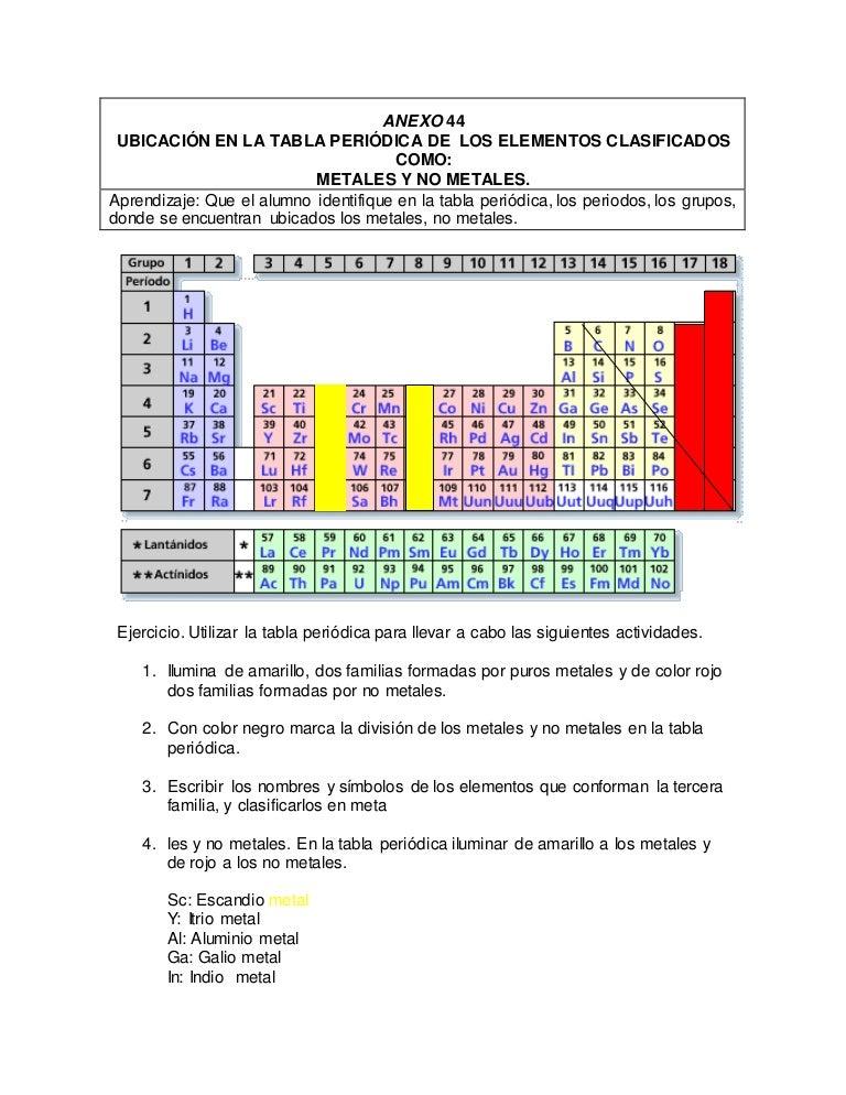 Oxidacionejercicos 160116165625 thumbnail 4gcb1452963412 urtaz Choice Image