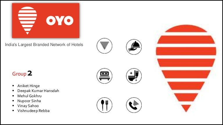 Oyo Rooms Business Strategy And Competition