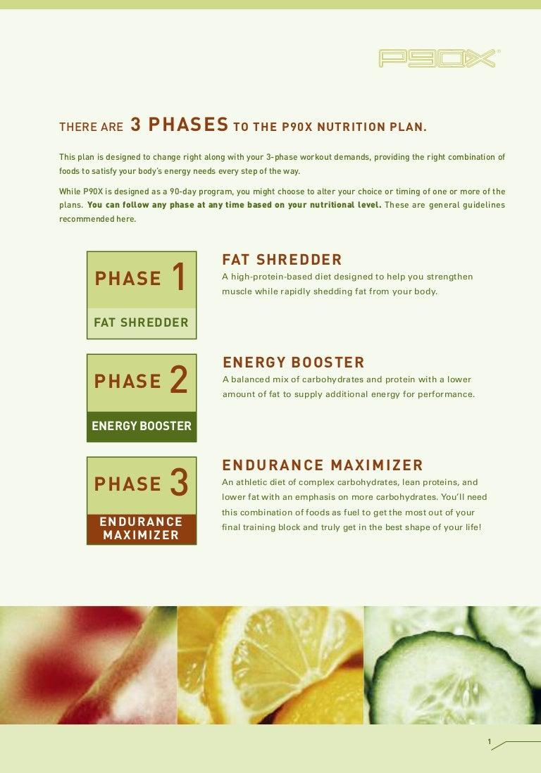 P90x diet plan