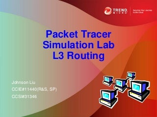 Packet Tracer Simulation Lab Layer3 Routing
