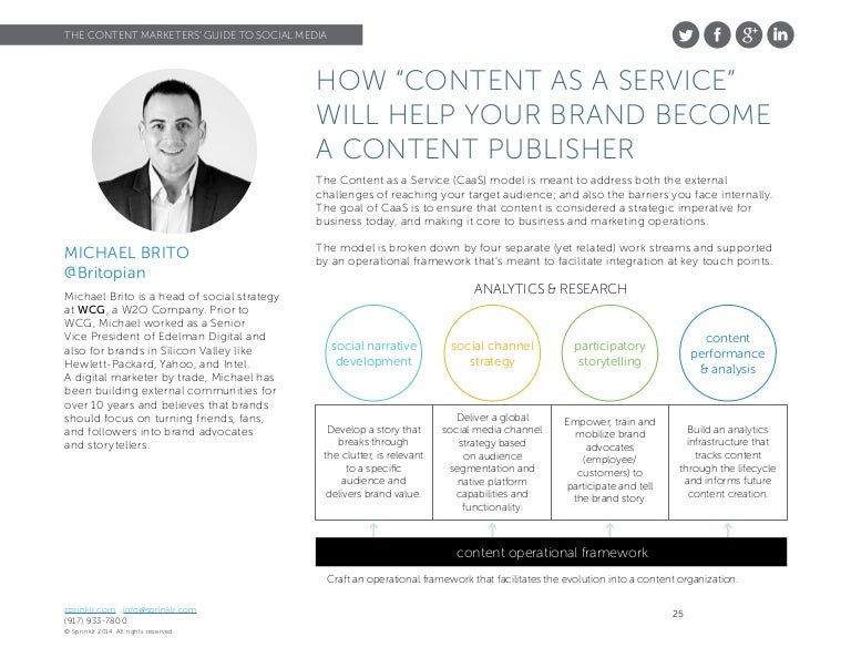 How content as a service will help you become an effective brand pu ccuart Image collections