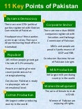 11 Key Points of Pakistan