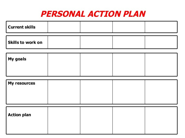 Personal Action Plan – Sample Personal Action Plan