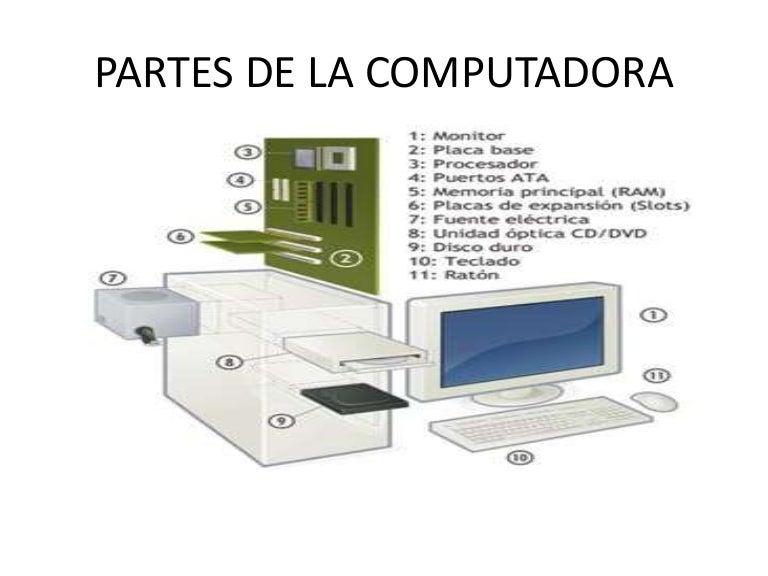 Partes de la computadora for Partes de una griferia de ducha