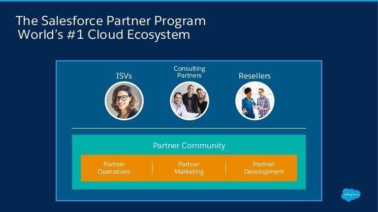 Salesforce Partner Program