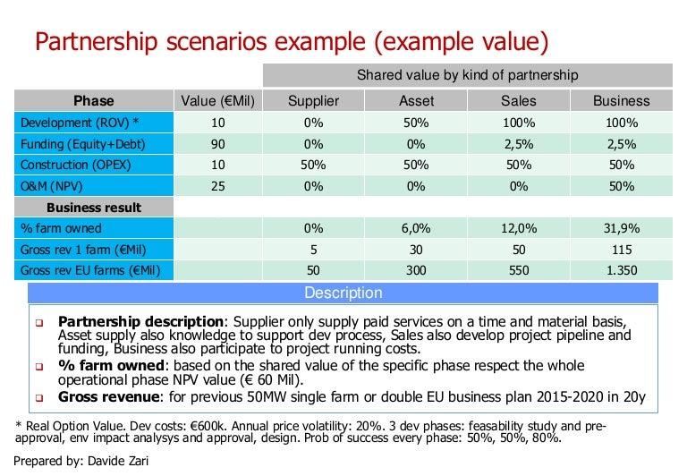 Partnership model example