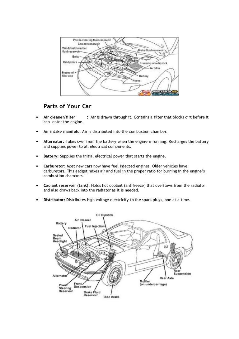Car Battery And Engine Diagram Engine Car Parts And Component