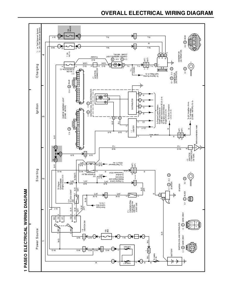 esquemas eléctricos toyota paseo 1996  slideshare