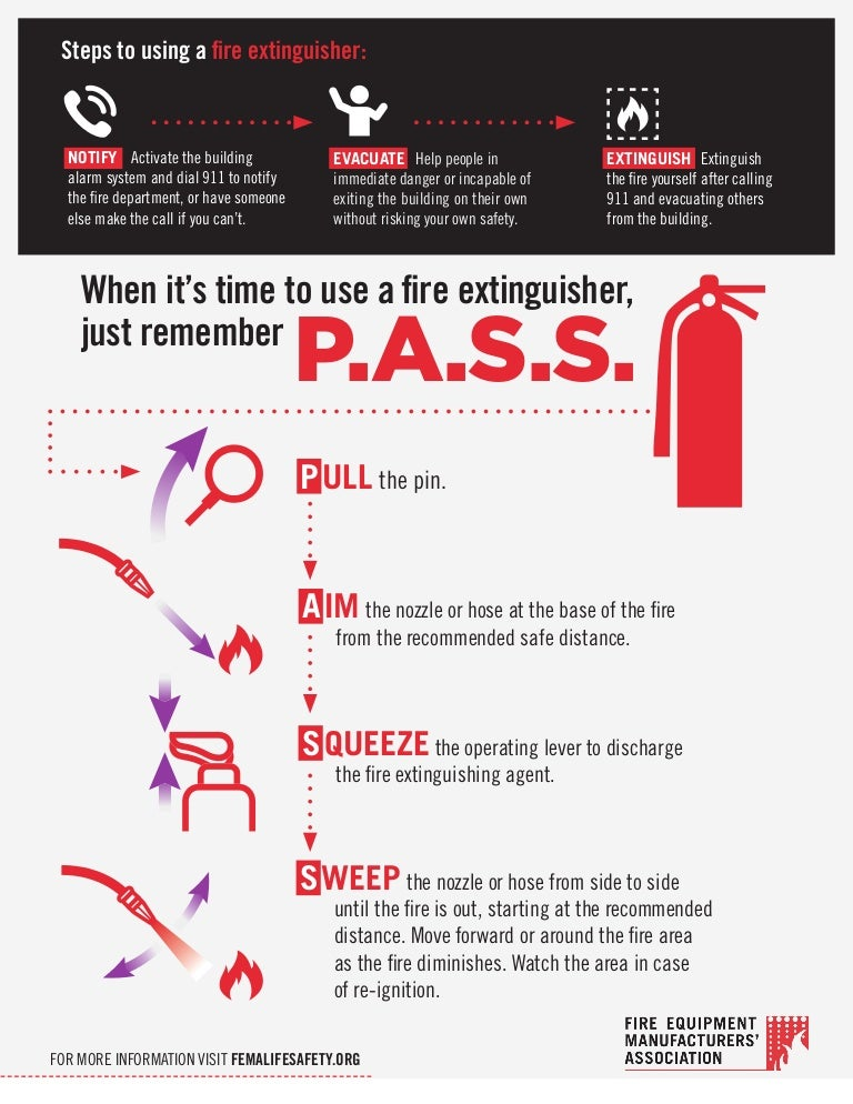 About fire extinguisher pdf to jpg