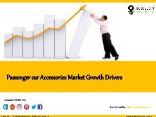 https://cdn.slidesharecdn.com/ss_thumbnails/passengercaraccessoriesmarketdynamics-190522085155-thumbnail-3.jpg