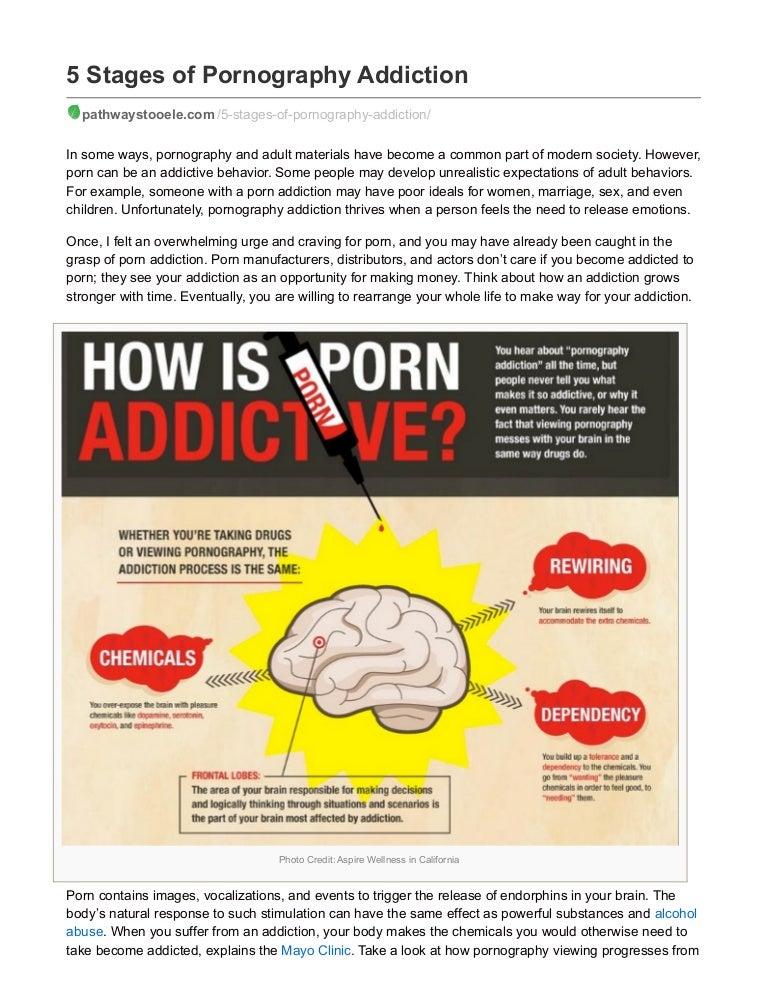 Porn addition help consider