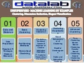 Unsupervised Machine Learning by Examples Clustering, Dimension Reduction, Elegant Visualization