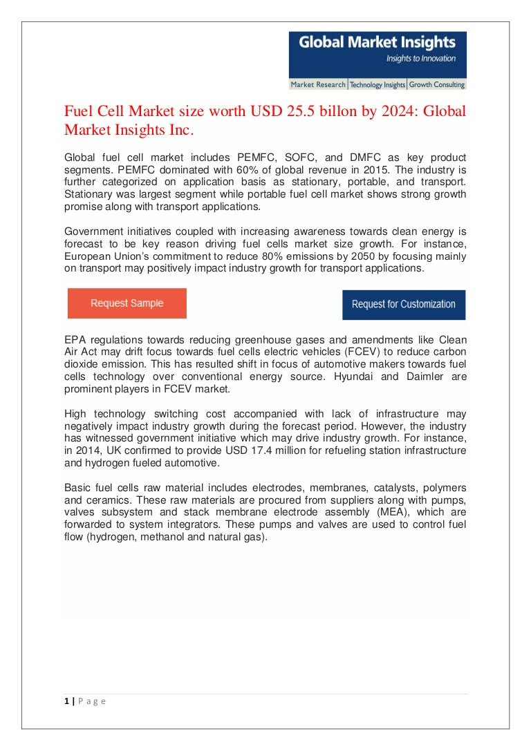 Fuel Cell Market size worth USD 25 5 billon by 2024: Global