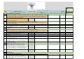 ISO 14001:2015/2004 GAP analysis tool