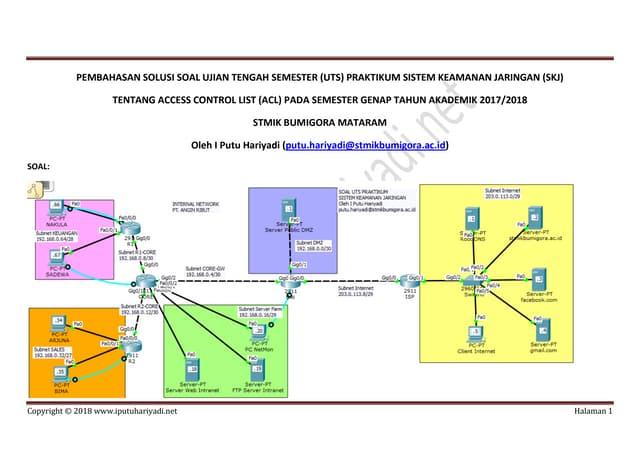 Pembahasan Solusi Soal UTS Praktikum Sistem Keamanan Jaringan