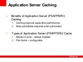 Performance Load Cache